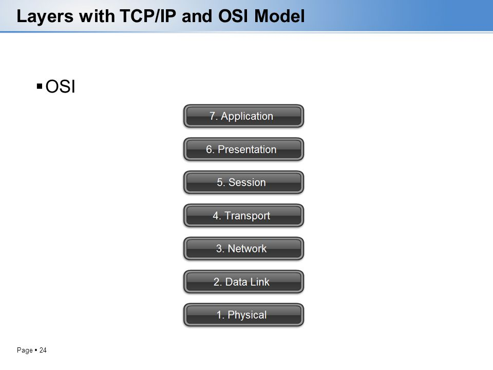 Page 24 Layers with TCP/IP and OSI Model OSI