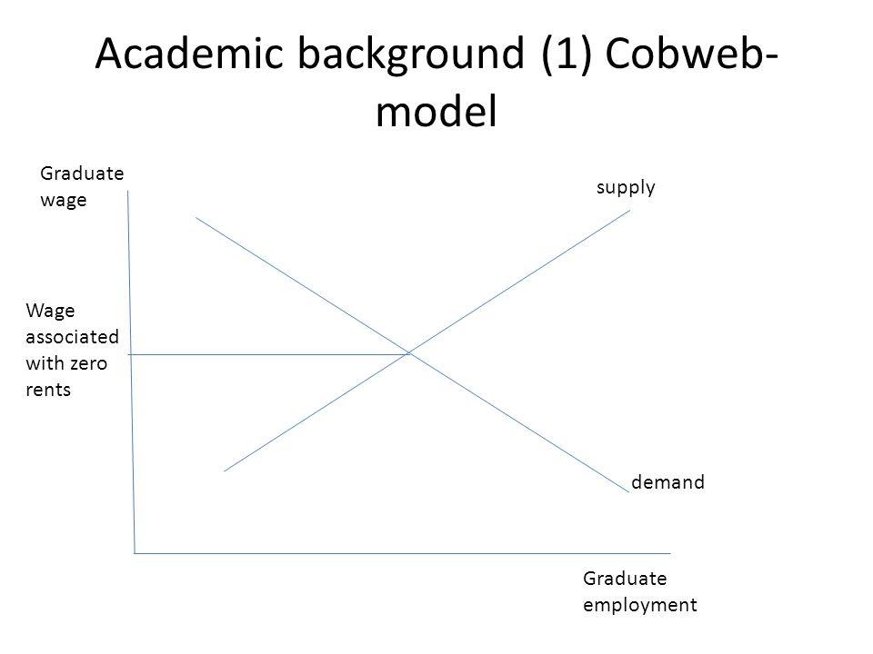 Academic background (1) Cobweb- model Graduate employment Graduate wage demand supply Wage associated with zero rents