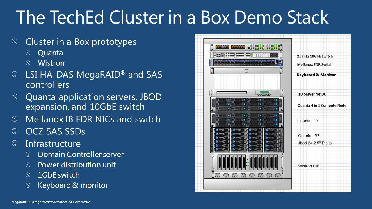Cluster in a Box prototypes Quanta Wistron LSI HA-DAS MegaRAID ® and SAS controllers Quanta application servers, JBOD expansion, and 10GbE switch Mell