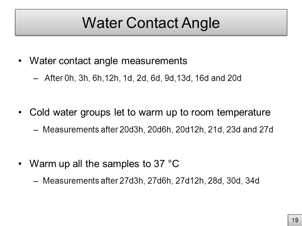 Water Contact Angle Water contact angle measurements – After 0h, 3h, 6h,12h, 1d, 2d, 6d, 9d,13d, 16d and 20d Cold water groups let to warm up to room temperature –Measurements after 20d3h, 20d6h, 20d12h, 21d, 23d and 27d Warm up all the samples to 37 °C –Measurements after 27d3h, 27d6h, 27d12h, 28d, 30d, 34d 4 4 19