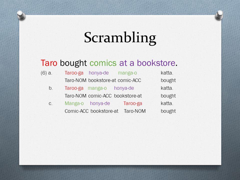 Scrambling Taro bought comics at a bookstore. (6) a.Taroo-ga honya-de manga-o katta.