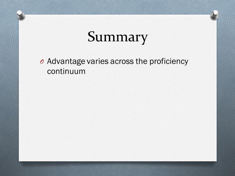 Summary O Advantage varies across the proficiency continuum