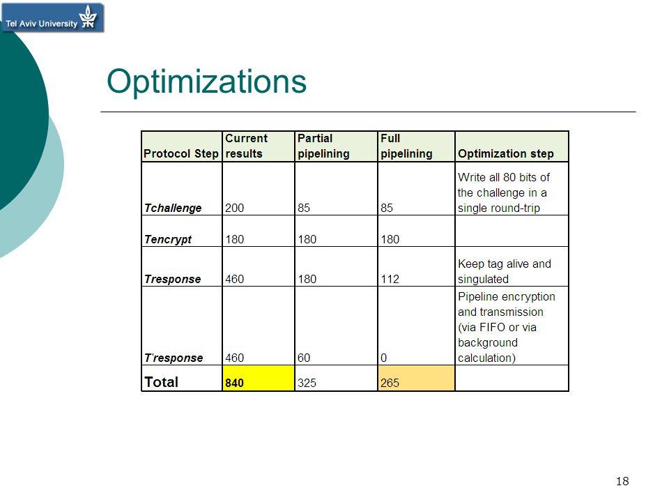 Optimizations 18