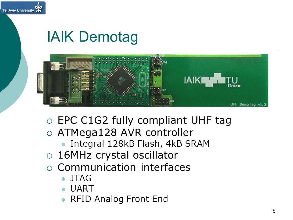 IAIK Demotag EPC C1G2 fully compliant UHF tag ATMega128 AVR controller Integral 128kB Flash, 4kB SRAM 16MHz crystal oscillator Communication interfaces JTAG UART RFID Analog Front End 8
