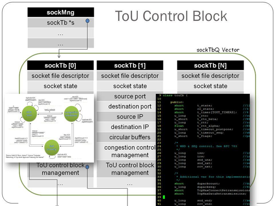 ToU Control Block