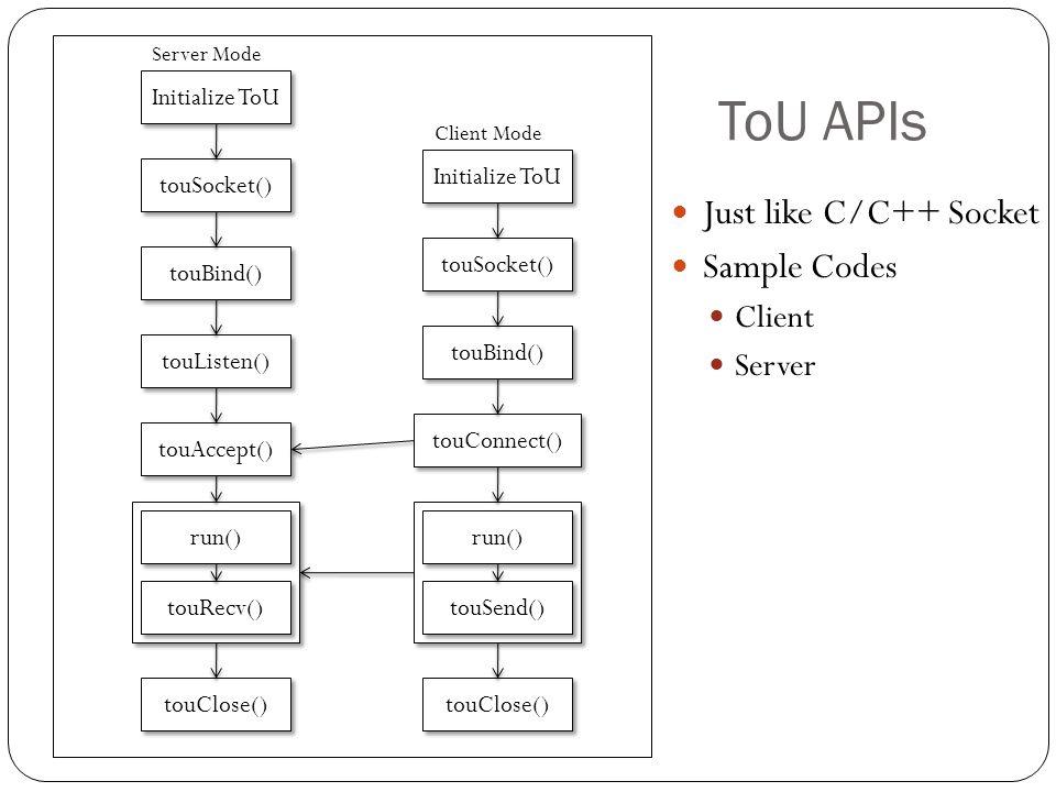 #include tou.h #include using namespace std; /* … main … */ touMain tm; /* fill in the socket struct with server s info */ memset(&socket_svr, NULL, sizeof(socket_svr)); assign_addr(&socket_svr, AF_INET, SVR_IP, SVR_PORT); /* fill in client socket info */ memset(&socket_cli, NULL,sizeof(socket_cli)); socket_cli.sin_family = AF_INET; socket_cli.sin_addr.s_addr = INADDR_ANY; socket_cli.sin_port = htons(CLI_PORT); /* grab client socket */ sockd = tm.touSocket(AF_INET,SOCK_TOU,0); /* bind the socket wiht port number */ tm.touBind(sockd,(struct sockaddr*) &socket_cli,sizeof(socket_cli)); /* connect to port on server */ tm.touConnect(sockd,(struct sockaddr_in*)&socket_svr,sizeof(socket_svr)); /*...