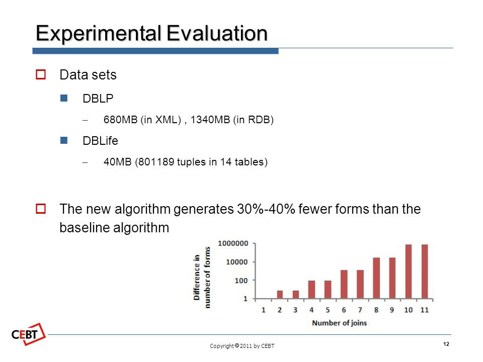 Copyright 2011 by CEBT Experimental Evaluation Data sets DBLP – 680MB (in XML), 1340MB (in RDB) DBLife – 40MB (801189 tuples in 14 tables) The new algorithm generates 30%-40% fewer forms than the baseline algorithm 12