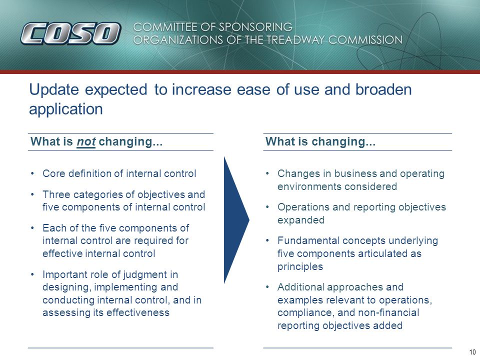 10 Update expected to increase ease of use and broaden application What is not changing...What is changing... Core definition of internal control Thre