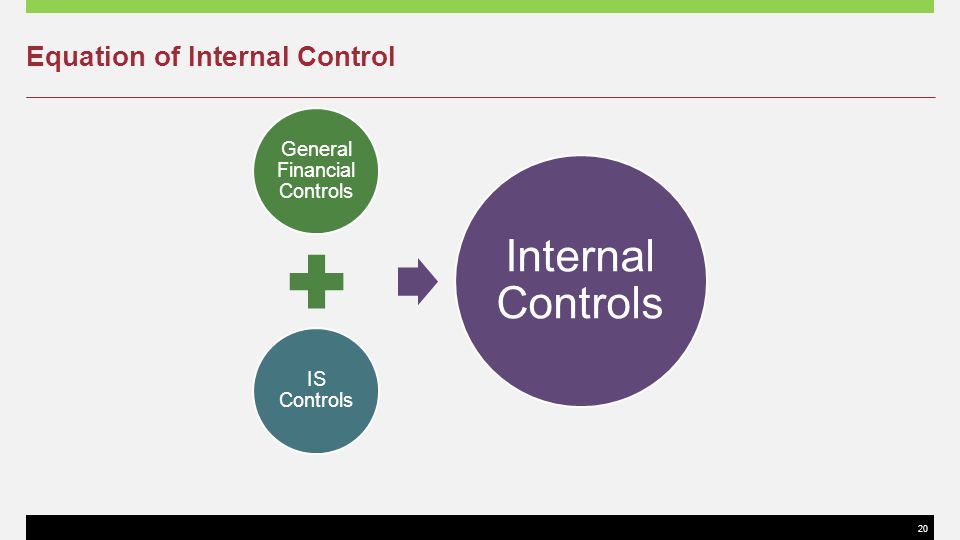 20 Equation of Internal Control General Financial Controls IS Controls Internal Controls