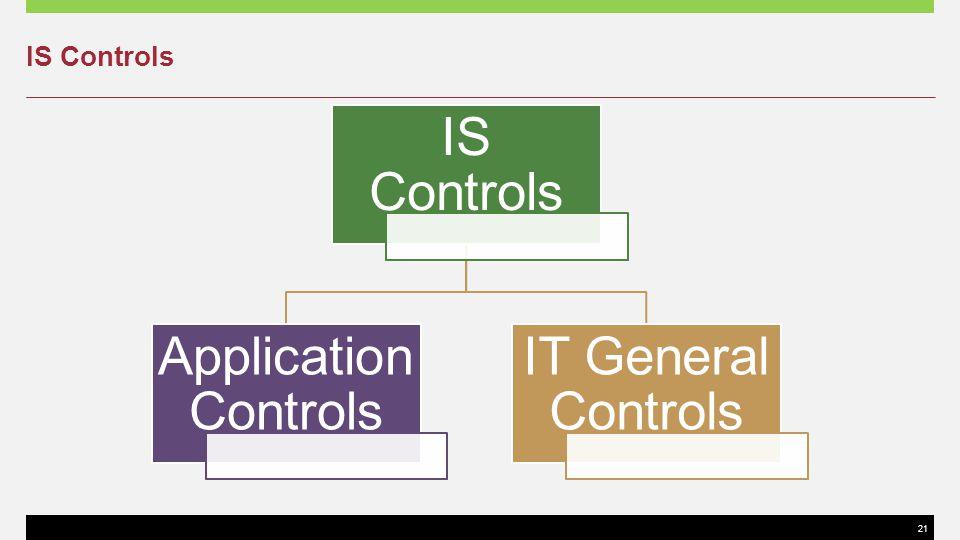 21 IS Controls Application Controls IT General Controls