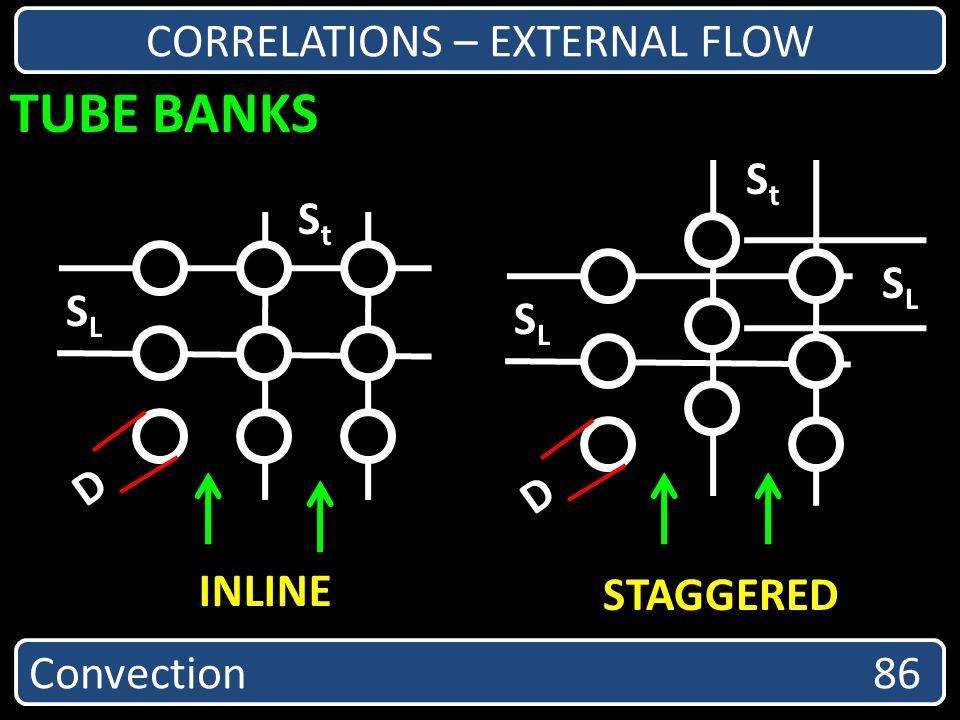 TUBE BANKS Convection 86 CORRELATIONS – EXTERNAL FLOW INLINE StSt STAGGERED SLSL StSt D SLSL D SLSL