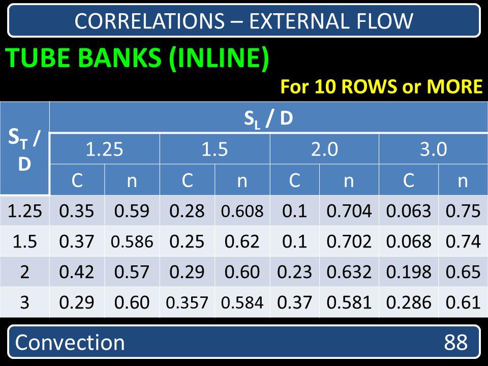 TUBE BANKS (INLINE) Convection 88 CORRELATIONS – EXTERNAL FLOW For 10 ROWS or MORE ST /DST /D S L / D 1.251.52.03.0 CnCnCnCn 1.250.350.590.28 0.608 0.