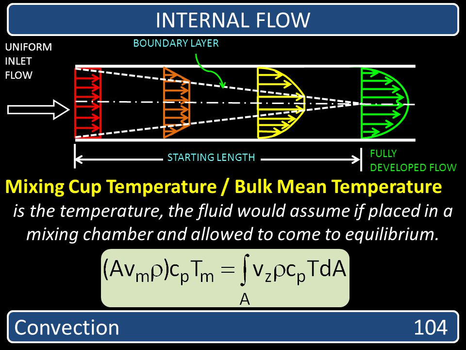 Convection 104 Mixing Cup Temperature / Bulk Mean Temperature is the temperature, the fluid would assume if placed in a mixing chamber and allowed to