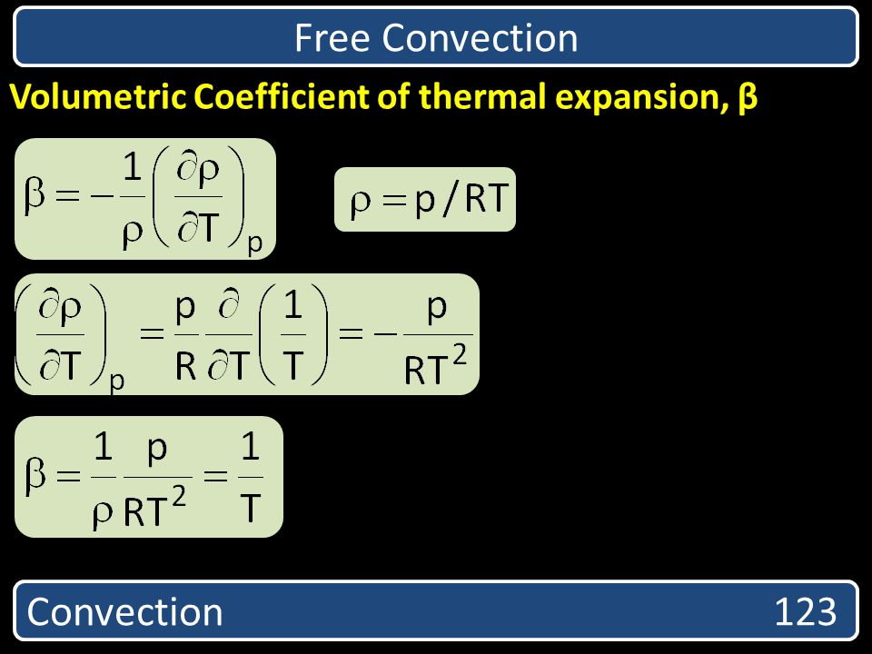 Free Convection Volumetric Coefficient of thermal expansion, β Convection 123
