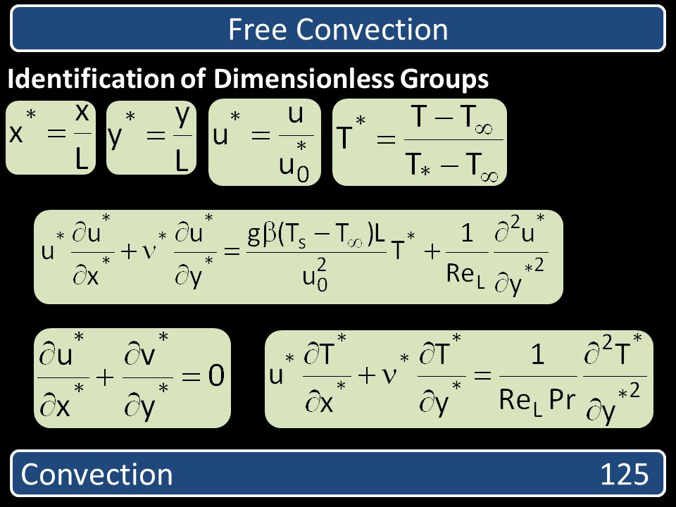 Free Convection Convection 125 Identification of Dimensionless Groups