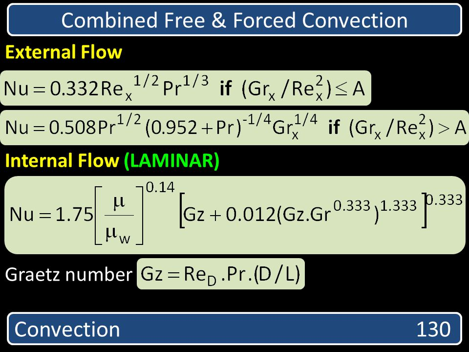 Combined Free & Forced Convection External Flow Internal Flow (LAMINAR) Graetz number Convection 130