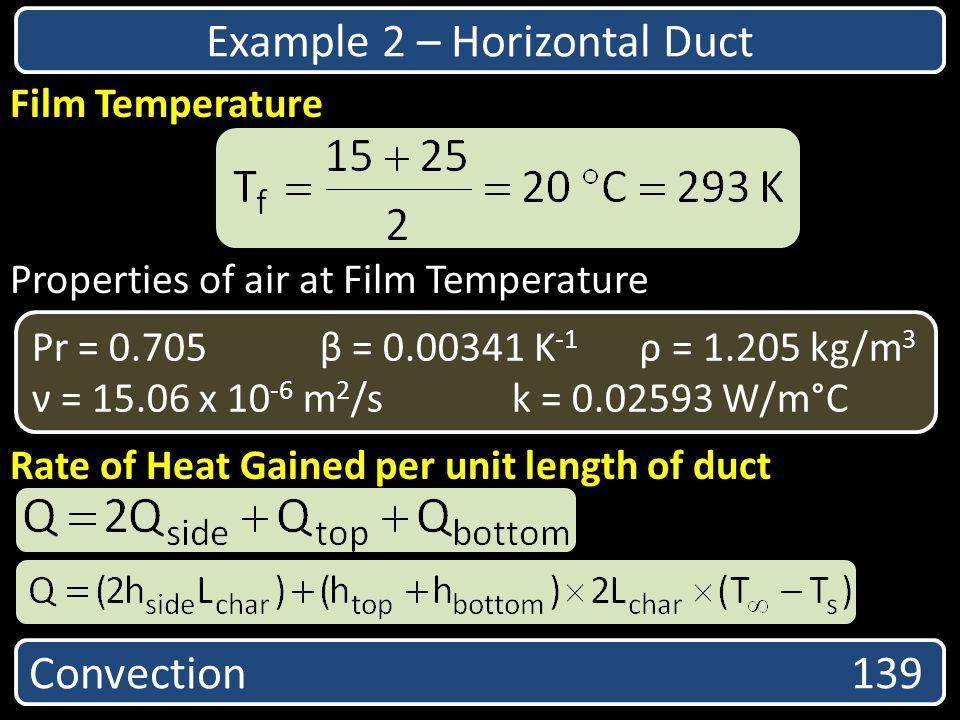 Properties of air at Film Temperature Rate of Heat Gained per unit length of duct Convection 139 Film Temperature Pr = 0.705 β = 0.00341 K -1 ρ = 1.20