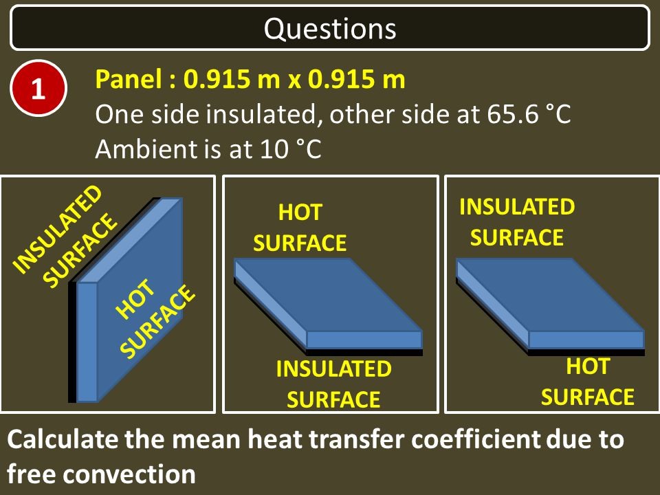 Panel : 0.915 m x 0.915 m One side insulated, other side at 65.6 °C Ambient is at 10 °C Questions 1 INSULATED SURFACE HOT SURFACE INSULATED SURFACE HO