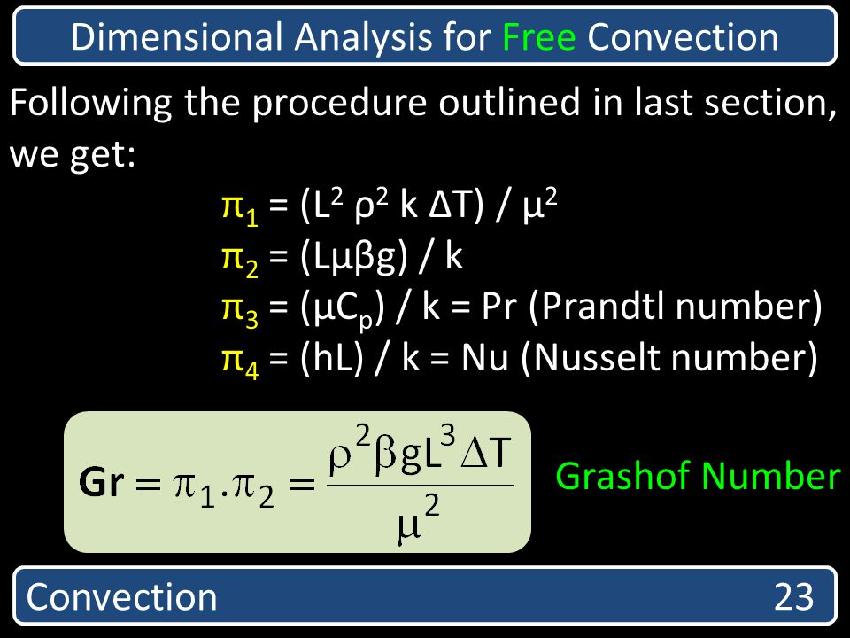 Convection 23 Dimensional Analysis for Free Convection Following the procedure outlined in last section, we get: π 1 = (L 2 ρ 2 k ΔT) / µ 2 π 2 = (Lµβ
