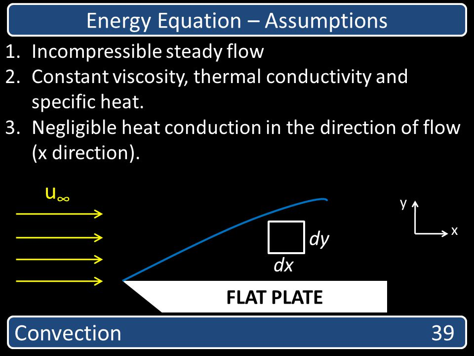 Convection 39 Energy Equation – Assumptions 1.Incompressible steady flow 2.Constant viscosity, thermal conductivity and specific heat. 3.Negligible he