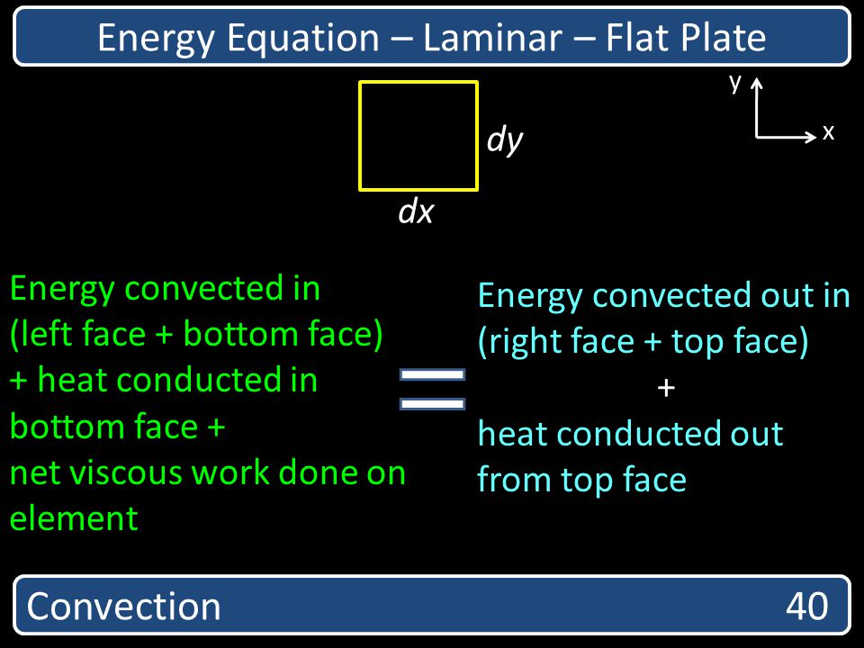 Convection 40 Energy Equation – Laminar – Flat Plate x y dy dx Energy convected in (left face + bottom face) + heat conducted in bottom face + net vis