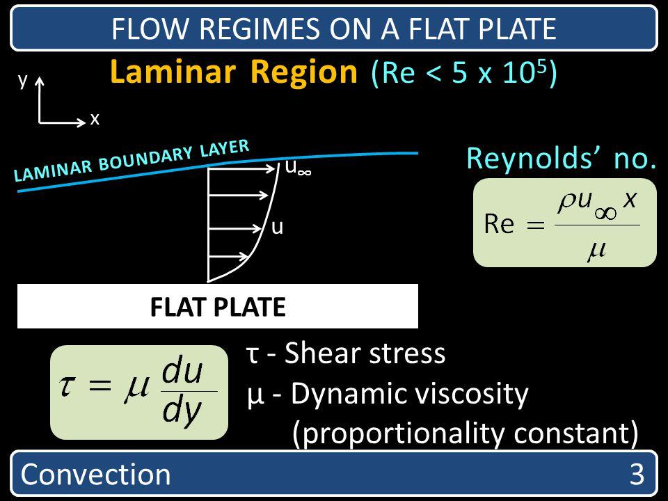 Laminar Region (Re < 5 x 10 5 ) FLOW REGIMES ON A FLAT PLATE FLAT PLATE x y u u LAMINAR BOUNDARY LAYER τ - Shear stress µ - Dynamic viscosity (proport
