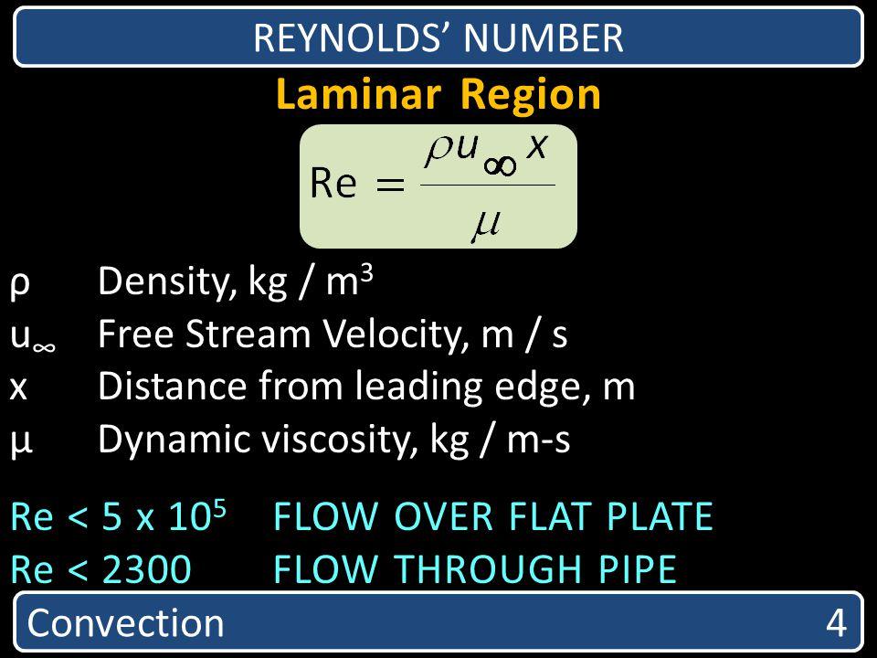 Laminar Region REYNOLDS NUMBER ρDensity, kg / m 3 u Free Stream Velocity, m / s xDistance from leading edge, m µ Dynamic viscosity, kg / m-s Re < 5 x