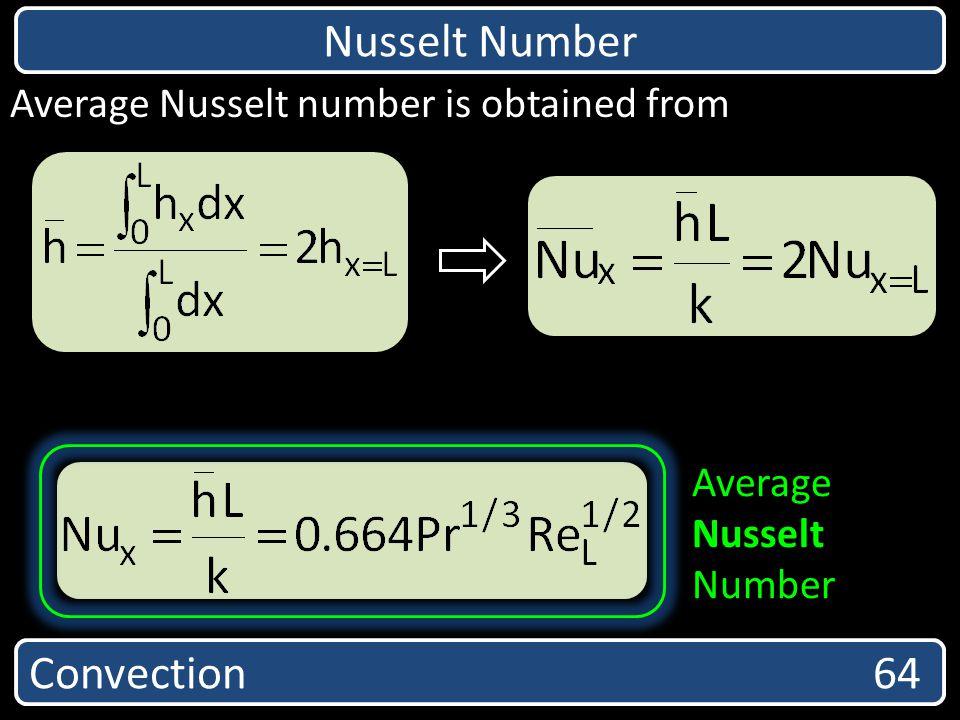 Convection 64 Nusselt Number Average Nusselt number is obtained from Average Nusselt Number