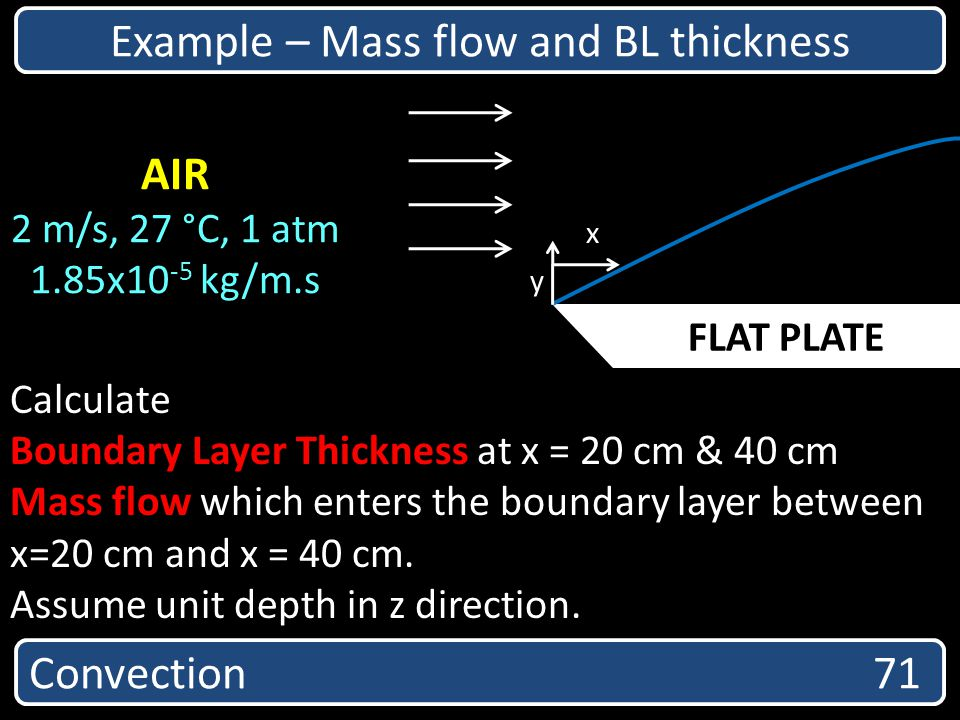 Convection 71 Example – Mass flow and BL thickness Calculate Boundary Layer Thickness at x = 20 cm & 40 cm Mass flow which enters the boundary layer b