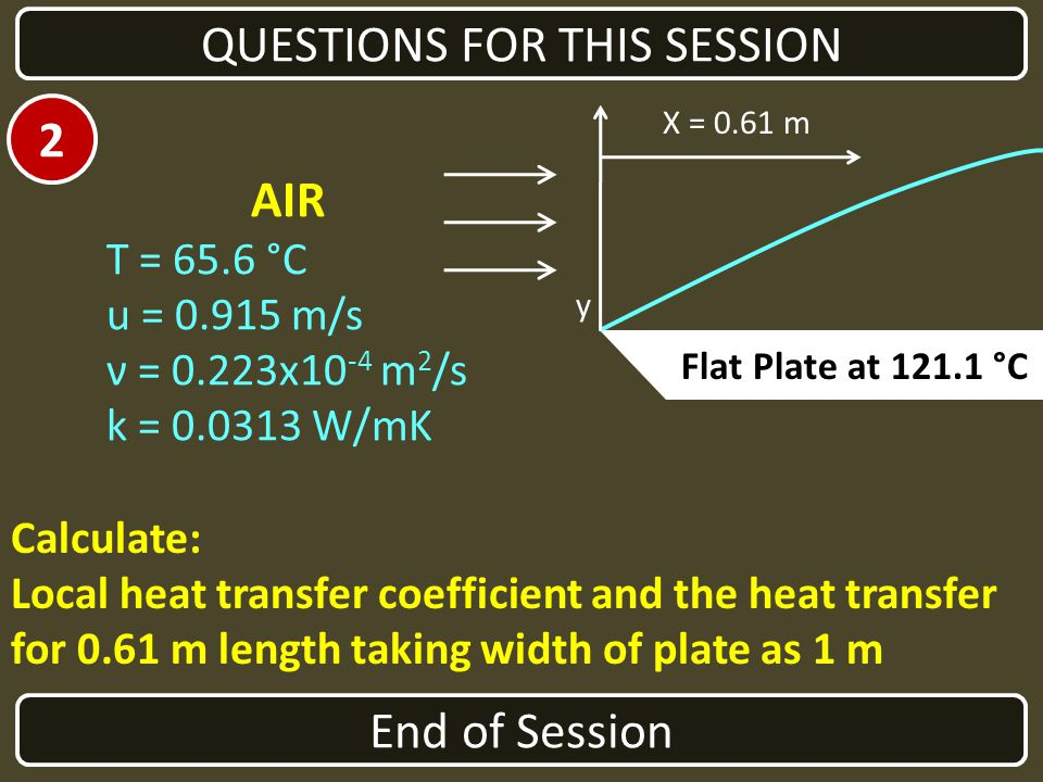End of Session QUESTIONS FOR THIS SESSION Calculate: Local heat transfer coefficient and the heat transfer for 0.61 m length taking width of plate as