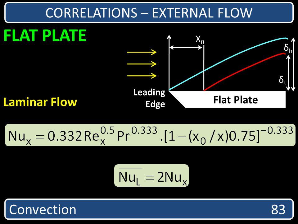 Convection 83 CORRELATIONS – EXTERNAL FLOW FLAT PLATE Laminar Flow Flat Plate Leading Edge X0X0 δtδt δhδh