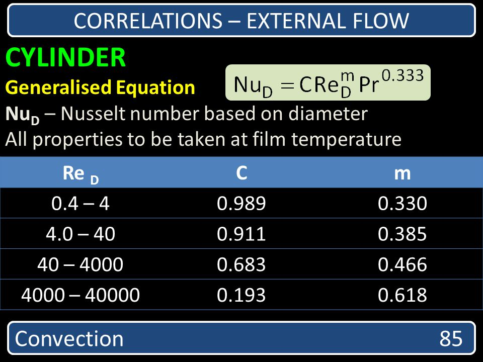 CYLINDER Generalised Equation Nu D – Nusselt number based on diameter All properties to be taken at film temperature Convection 85 CORRELATIONS – EXTE