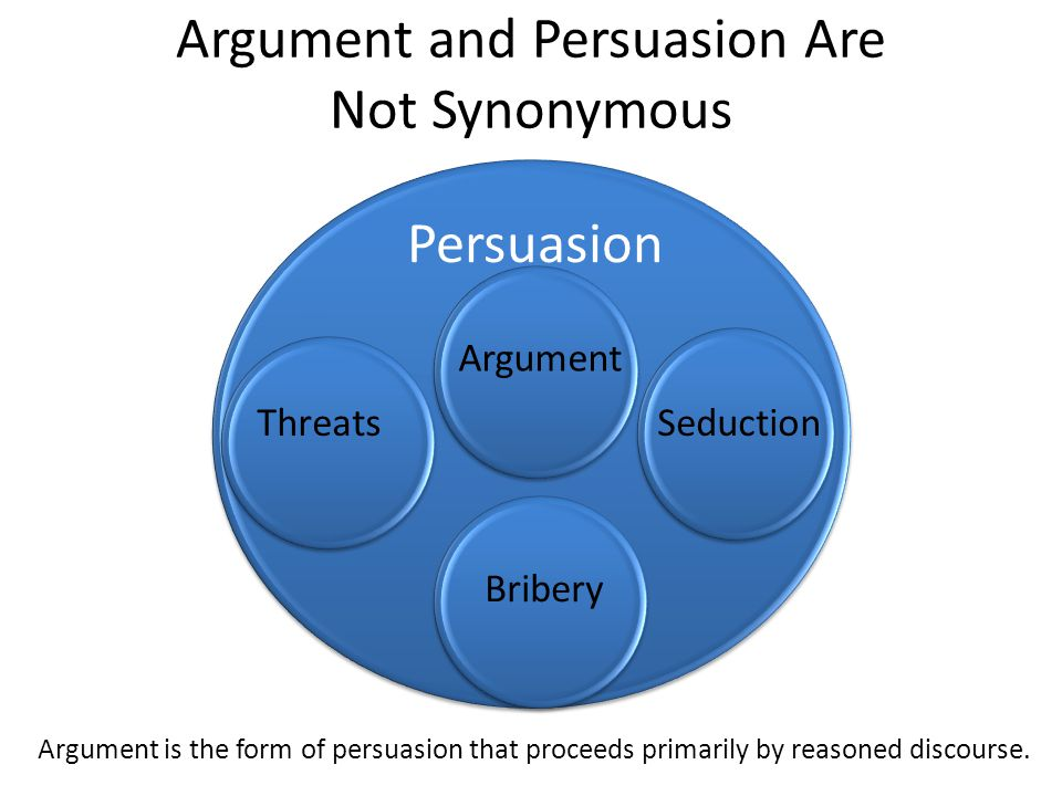 Persuasion Threats Seduction Bribery Argument and Persuasion Are Not Synonymous Argument is the form of persuasion that proceeds primarily by reasoned