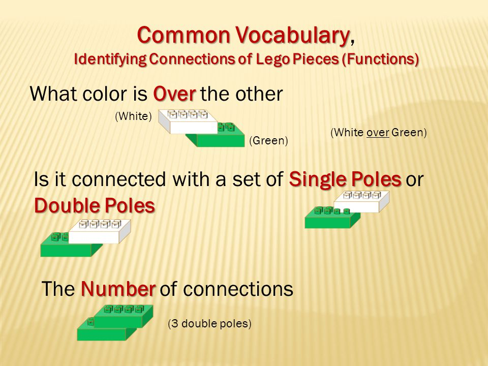Over What color is Over the other Single Poles Double Poles Is it connected with a set of Single Poles or Double Poles Number The Number of connections (White) (Green) (White over Green) (3 double poles) Common Vocabulary Common Vocabulary, Identifying Connections of Lego Pieces (Functions)