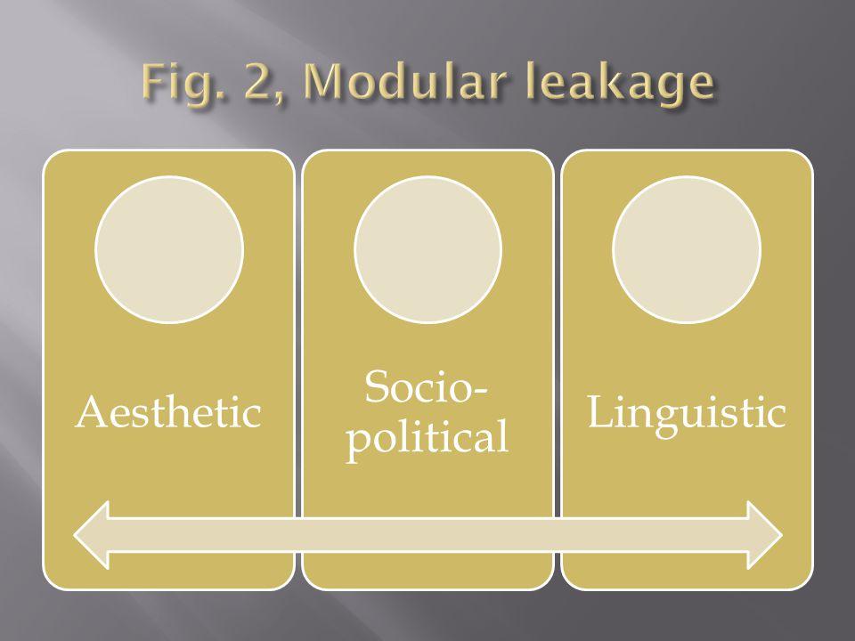 Aesthetic Socio- political Linguistic