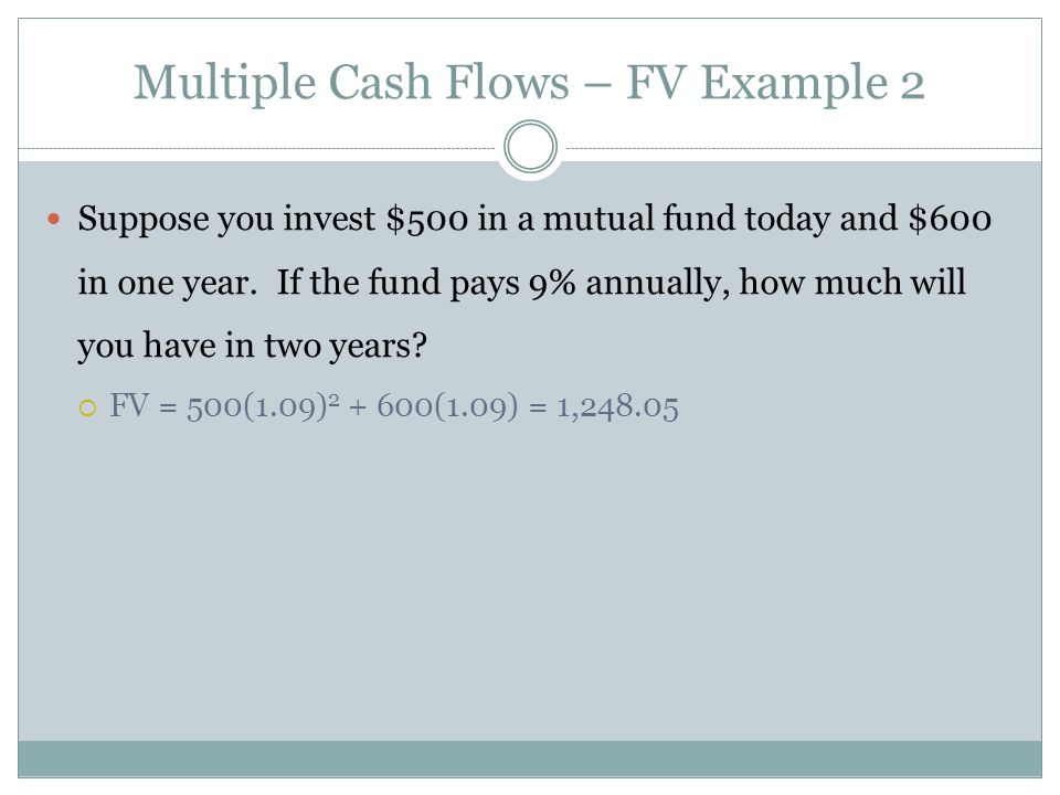 Multiple Cash Flows – Example 2 Continued How much will you have in 5 years if you make no further deposits.