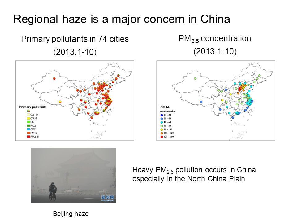 Regional haze is a major concern in China Beijing haze Primary pollutants in 74 cities (2013.1-10) PM 2.5 concentration (2013.1-10) Heavy PM 2.5 pollution occurs in China, especially in the North China Plain
