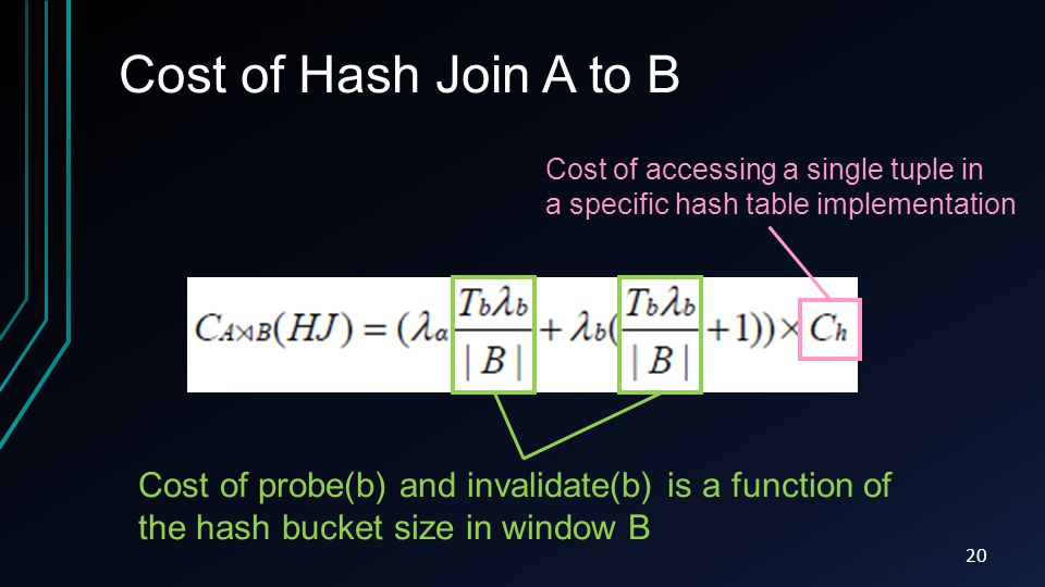 Cost of Hash Join A to B 20 Cost of probe(b) and invalidate(b) is a function of the hash bucket size in window B Cost of accessing a single tuple in a