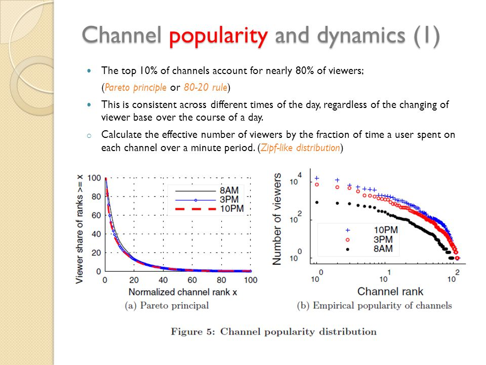Channel popularity and dynamics (1) The top 10% of channels account for nearly 80% of viewers; (Pareto principle or 80-20 rule) This is consistent across different times of the day, regardless of the changing of viewer base over the course of a day.