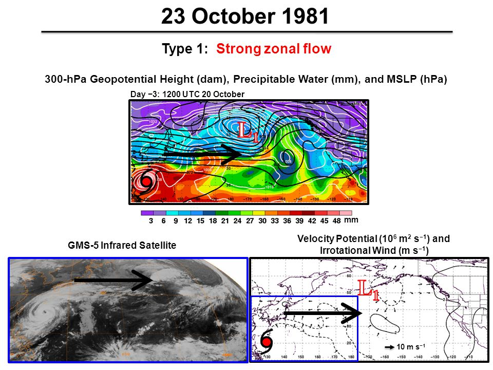 23 October 1981 300-hPa Geopotential Height (dam), Precipitable Water (mm), and MSLP (hPa) mm Type 1: Strong zonal flow GMS-5 Infrared Satellite Veloc