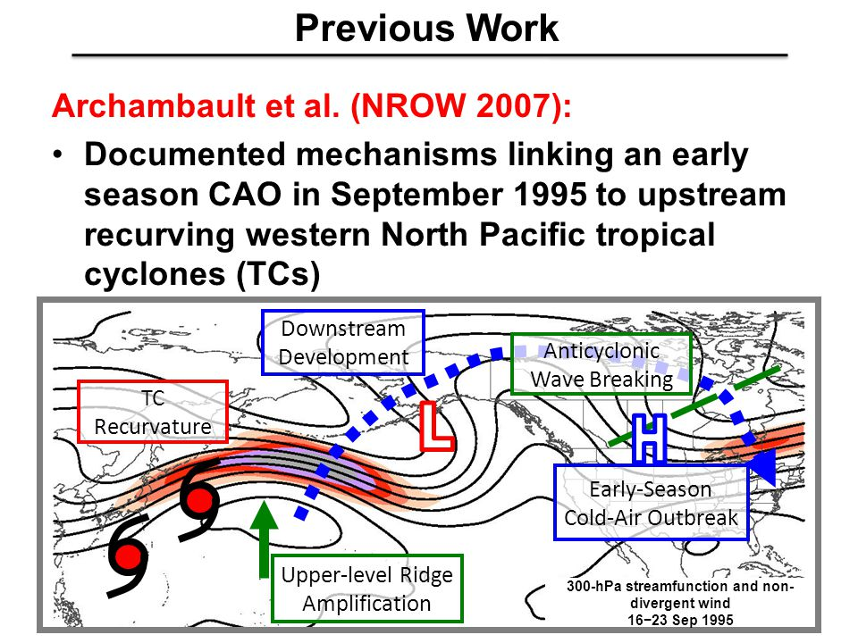 Archambault et al. (NROW 2007): Documented mechanisms linking an early season CAO in September 1995 to upstream recurving western North Pacific tropic