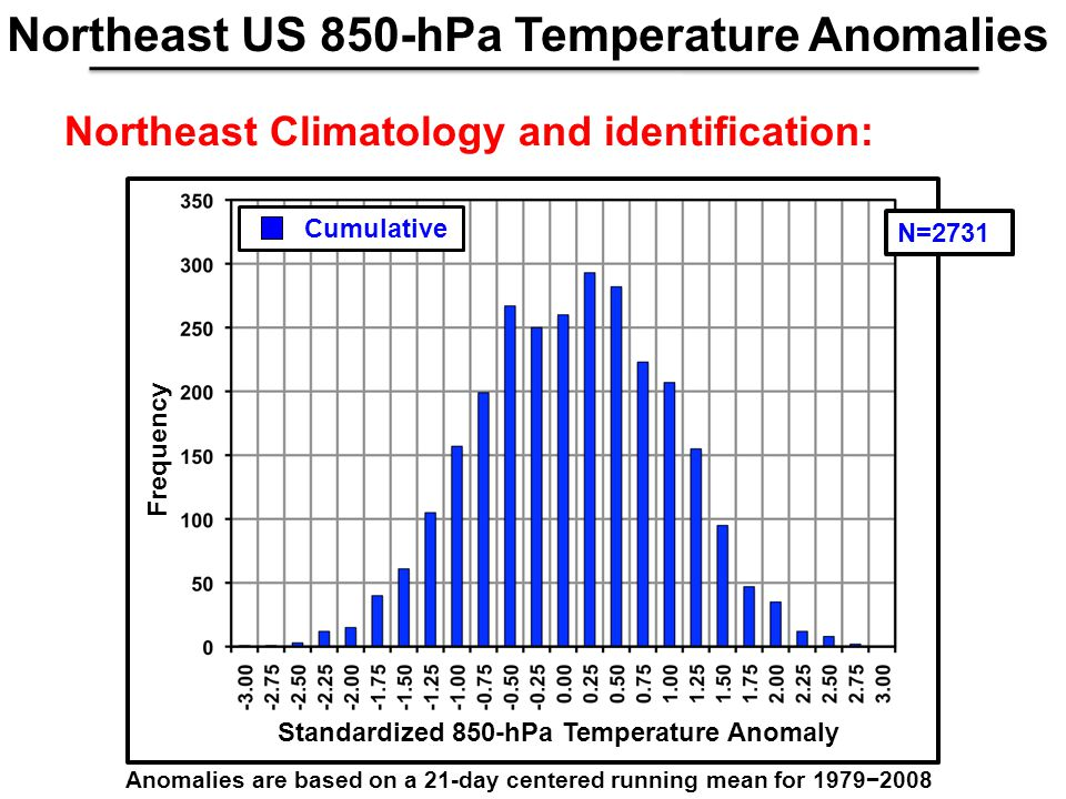 N=2731 Anomalies are based on a 21-day centered running mean for 19792008 Northeast Climatology and identification: Northeast US 850-hPa Temperature Anomalies Standardized 850-hPa Temperature Anomaly Frequency Cumulative