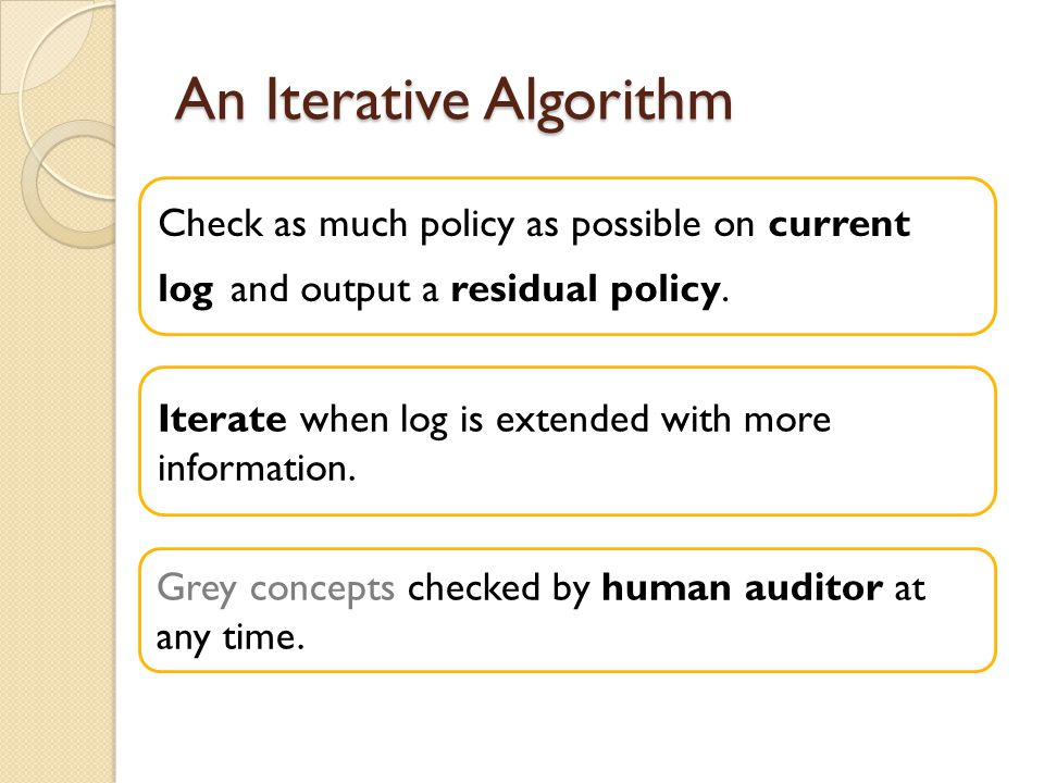 An Iterative Algorithm Check as much policy as possible on current log and output a residual policy.