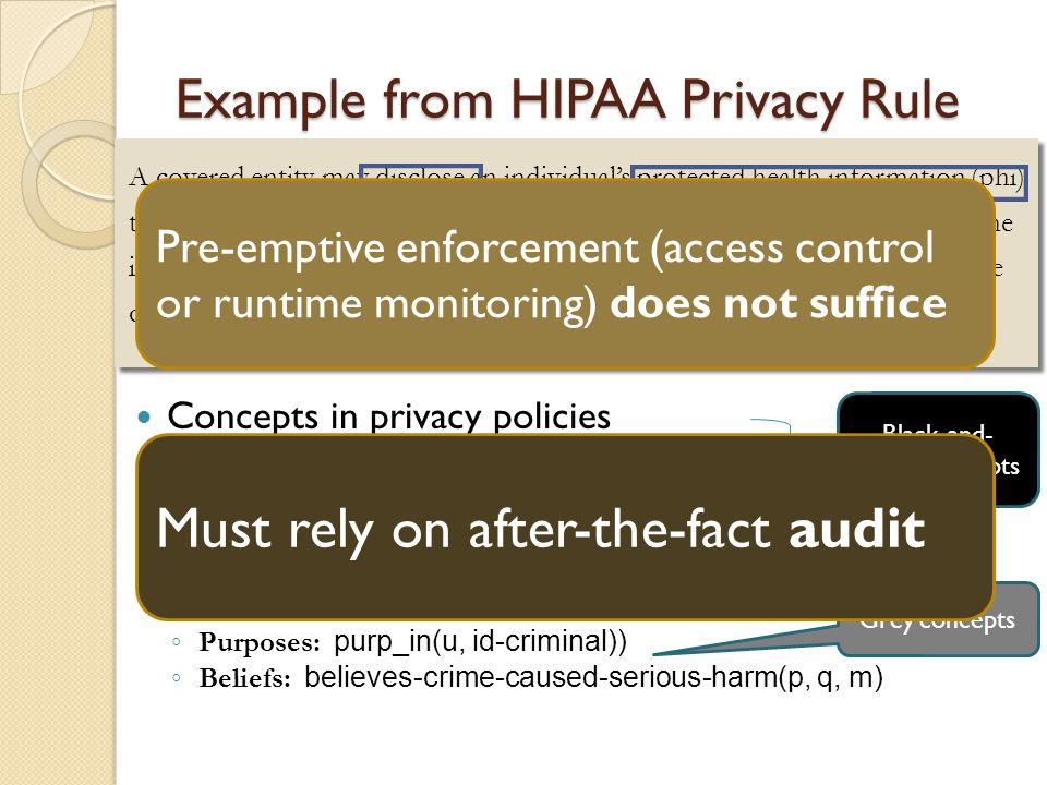 Example from HIPAA Privacy Rule A covered entity may disclose an individuals protected health information (phi) to law-enforcement officials for the purpose of identifying an individual if the individual made a statement admitting participating in a violent crime that the covered entity believes may have caused serious physical harm to the victim Concepts in privacy policies Actions: send(p1, p2, m) Roles: inrole(p2, law-enforcement) Data attributes: attr_in(prescription, phi) Temporal constraints: in-the-past(state(q, m)) Purposes: purp_in(u, id-criminal)) Beliefs: believes-crime-caused-serious-harm(p, q, m) Black-and- white concepts Grey concepts Pre-emptive enforcement (access control or runtime monitoring) does not suffice Must rely on after-the-fact audit