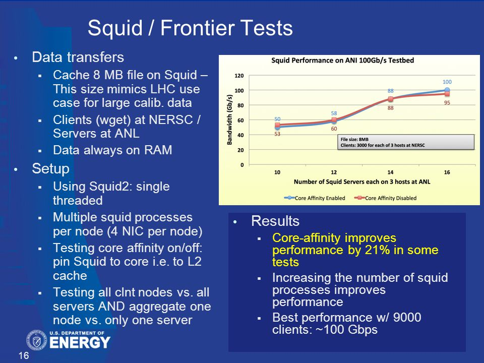 Squid / Frontier Tests 16 Data transfers Cache 8 MB file on Squid – This size mimics LHC use case for large calib.