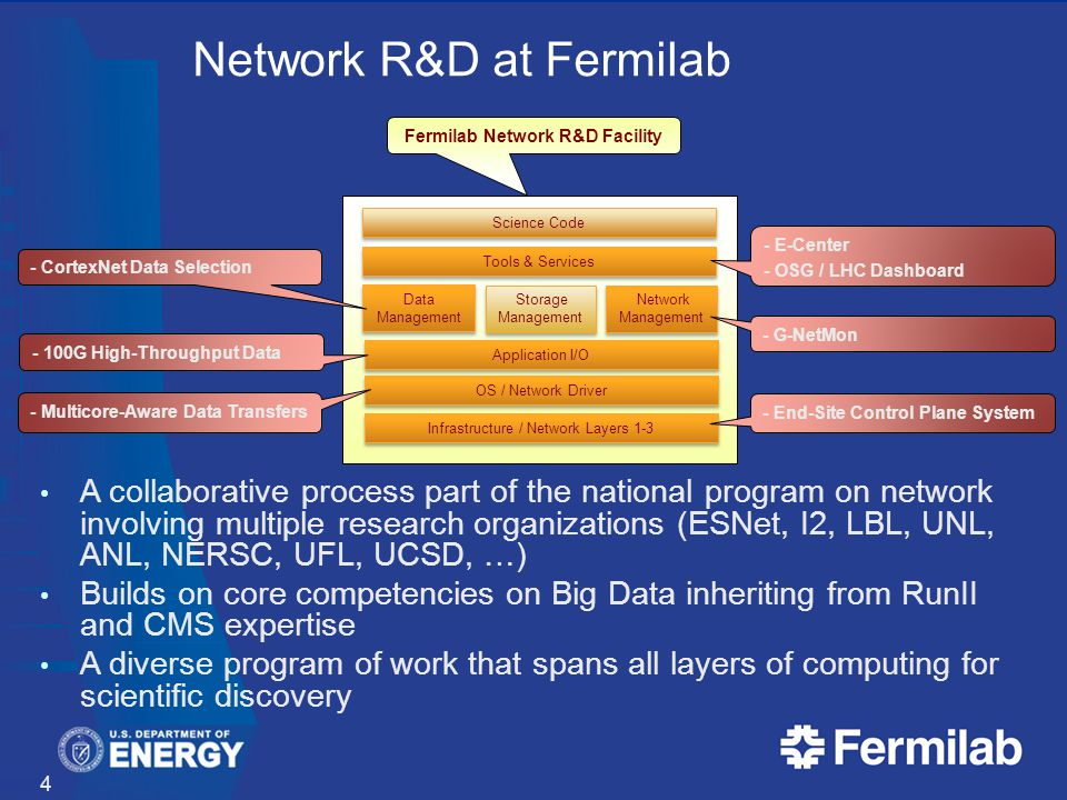 Network R&D at Fermilab 4 A collaborative process part of the national program on network involving multiple research organizations (ESNet, I2, LBL, UNL, ANL, NERSC, UFL, UCSD, …) Builds on core competencies on Big Data inheriting from RunII and CMS expertise A diverse program of work that spans all layers of computing for scientific discovery Infrastructure / Network Layers 1-3 OS / Network Driver Data Management Data Management Application I/O Storage Management Storage Management Tools & Services Network Management Science Code - E-Center - OSG / LHC Dashboard - End-Site Control Plane System - 100G High-Throughput Data - CortexNet Data Selection - Multicore-Aware Data Transfers Fermilab Network R&D Facility - G-NetMon