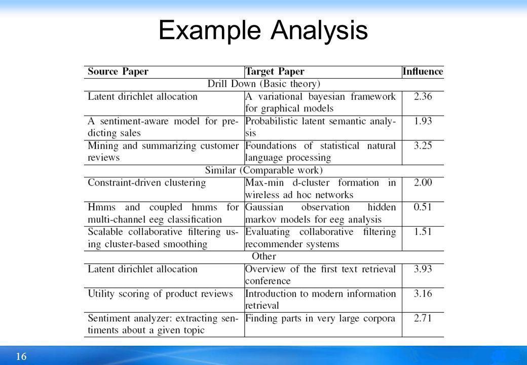 16 Example Analysis