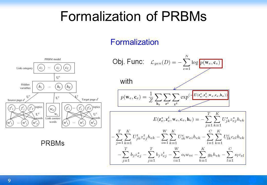 9 Formalization of PRBMs Formalization PRBMs Obj. Func: with