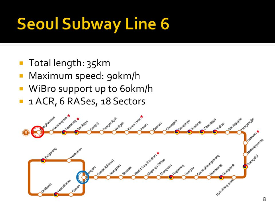 Total length: 35km Maximum speed: 90km/h WiBro support up to 60km/h 1 ACR, 6 RASes, 18 Sectors 8