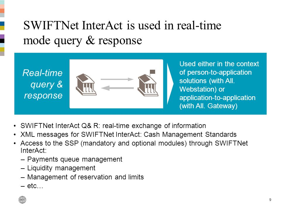 9 Real-time query & response SWIFTNet InterAct is used in real-time mode query & response SWIFTNet InterAct Q& R: real-time exchange of information XM